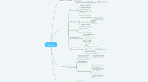 Mind Map: Códigos éticos en la investigación