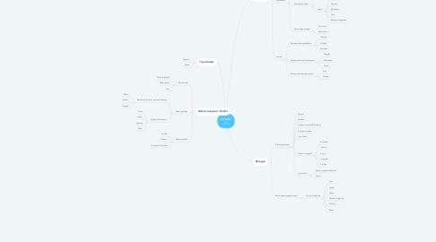 Mind Map: Litosfer  (1)