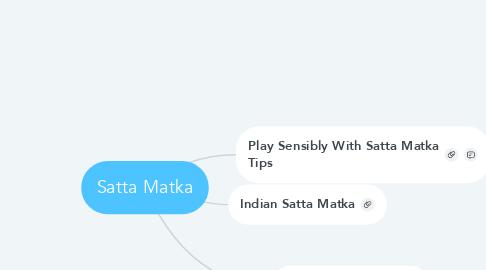 Mind Map: Satta Matka