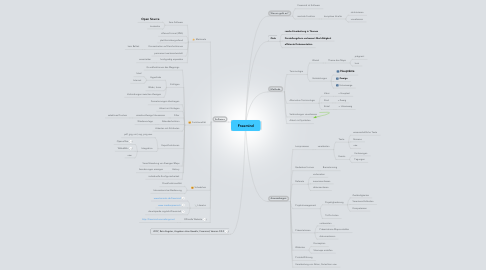 Mind Map: Freemind