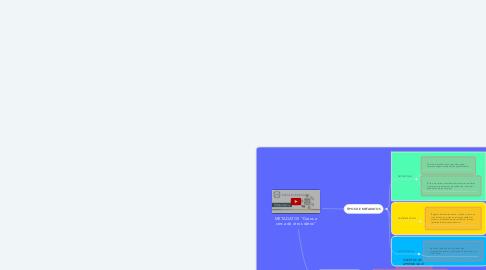 """Mind Map: METADATOS """"Datos a cerca de otros datos"""""""