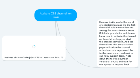 Mind Map: Activate CBS channel  on Roku