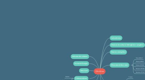 Mind Map: Glicídios