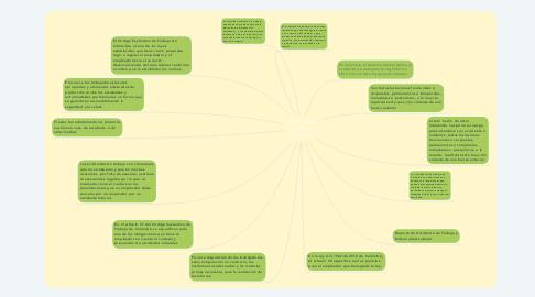 """Mind Map: accidente de trabajo """"en Colombia"""""""