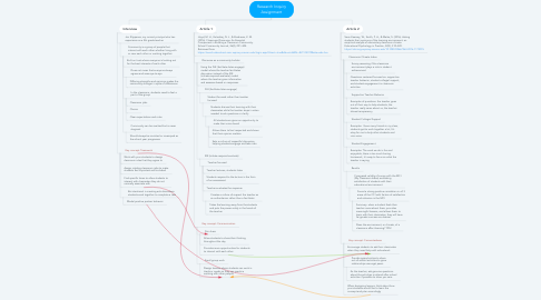 Mind Map: Research Inquiry Assignment