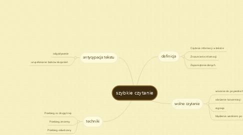 Mind Map: szybkie czytanie