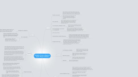 Mind Map: Didaktika Orokorra (Egunero egiten ditugun ariketak)