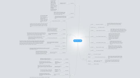 Mind Map: Eguneroko lana