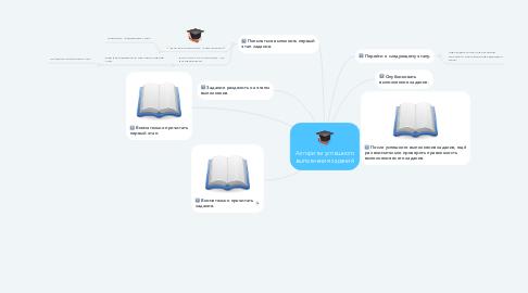 Mind Map: Алгоритм успешного выполнения заданий