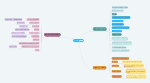 Mind Map: SOFTVER