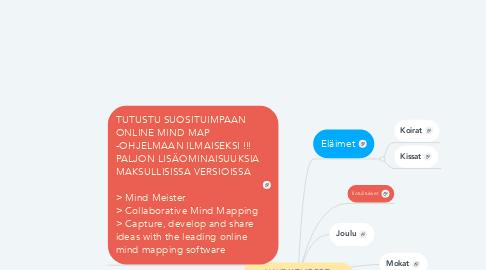 Mind Map: HAUSKAT VIDEOT  Hauskat-videot.blogspot.com
