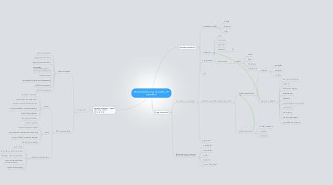 Mind Map: Információtudomány és média a 21. században