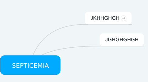 Mind Map: SEPTICEMIA