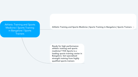 Mind Map: Athletic Training and Sports Medicine | Sports Training in Bangalore | Sports Trainers