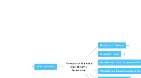 Mind Map: Monopoly in the niche market (kento Yanagisawa)