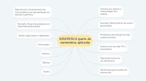 Mind Map: ESTATÍSTICA (parte da matemática aplicada)