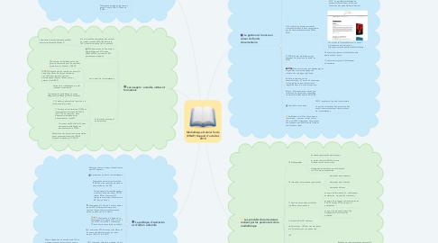 Mind Map: Médiathèque Gabriel Tarde (ENAP) Rapport d'activités 2019