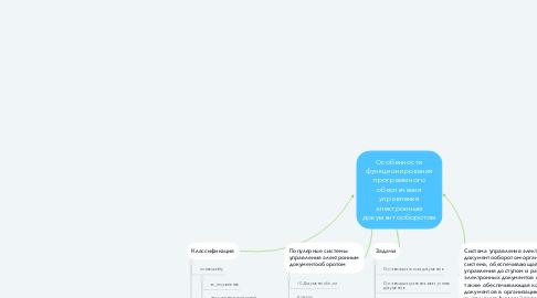 Mind Map: Особенности функционирования программного обеспечения управления электронным документооборотом