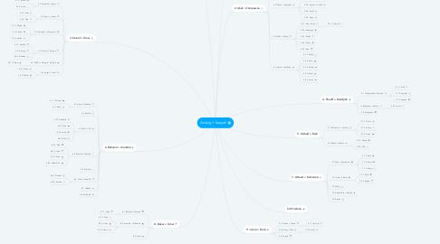 Mind Map: Awang + Saayah