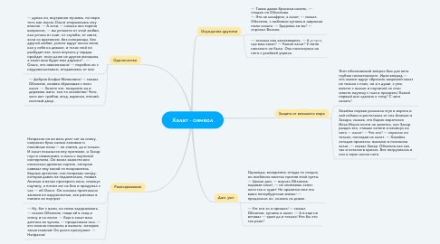 Mind Map: Халат - символ