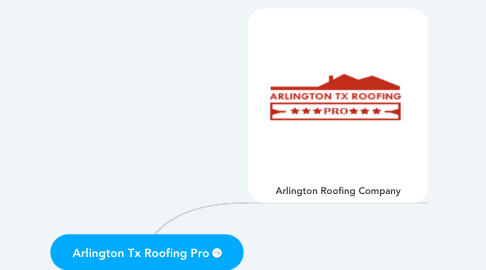 Mind Map: Arlington Tx Roofing Pro