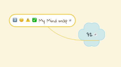 Mind Map: My Mind map