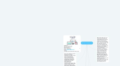 Mind Map: SEO Tech Pro Dalton GA