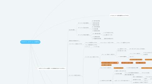 Mind Map: ETロボコン_AYチームへの要求