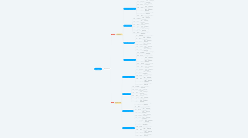 Mind Map: Бот КодКласс