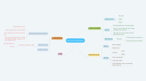 Mind Map: Maze Runner 2020 Report