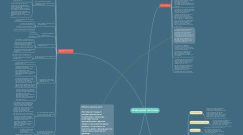 Mind Map: ПЕШЕХОДНЫЕ ПЕРЕХОДЫ
