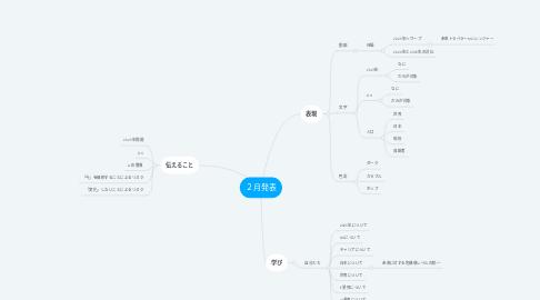 Mind Map: 2月発表