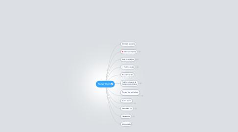 Mind Map: Portail Méd