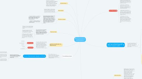 Mind Map: Organización de Mantenimiento