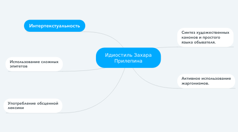 Mind Map: Идиостиль Захара Прилепина