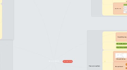 Mind Map: Mật mã học Nâng cao