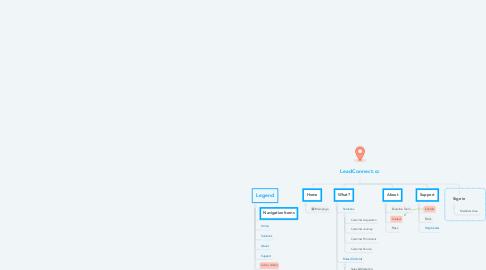 Mind Map: LeadConnect.cc