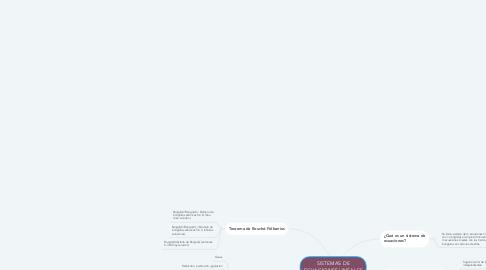 Mind Map: SISTEMAS DE ECUACIONES LINEALES