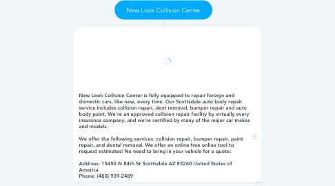 Mind Map: New Look Collision Center
