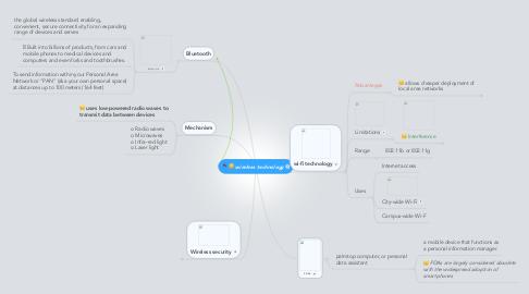 Mind Map: wireless technology