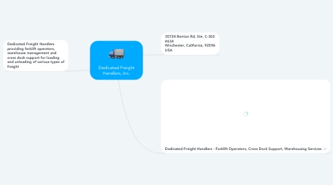 Mind Map: Dedicated Freight Handlers, Inc.