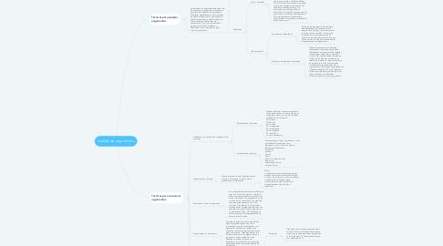 Mind Map: Análisis de argumentos