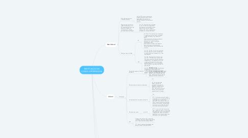 Mind Map: RESTITUIÇÃO DE COISAS APREENDIDAS