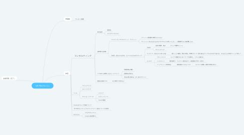 Mind Map: 1月19日グルコン