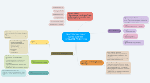 Mind Map: PROFESSIONALISM AT  WORK: BUSINESS  ETIQUETTE AND ETHICS