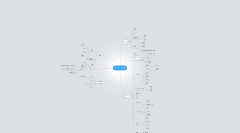Mind Map: コンテンツたん