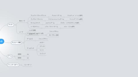 Mind Map: 趣味(好きなもの)