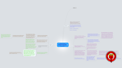 Mind Map: 'The more science advances, the more religion will decline.' To what extent do you agree?