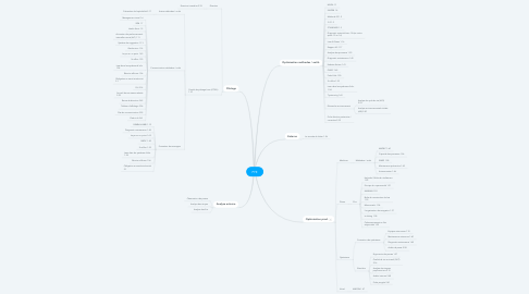 Mind Map: PFE