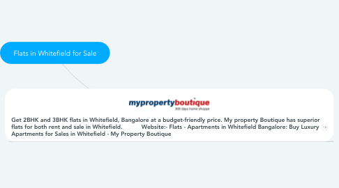 Mind Map: Flats in Whitefield for Sale